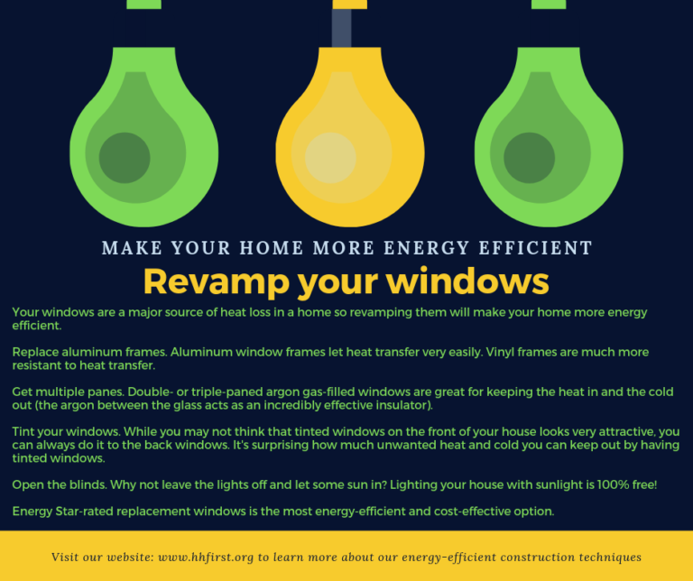 Tips To Make Your Home More Energy Efficient